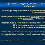 Интервенционные вмешательства под контролем УЗИ