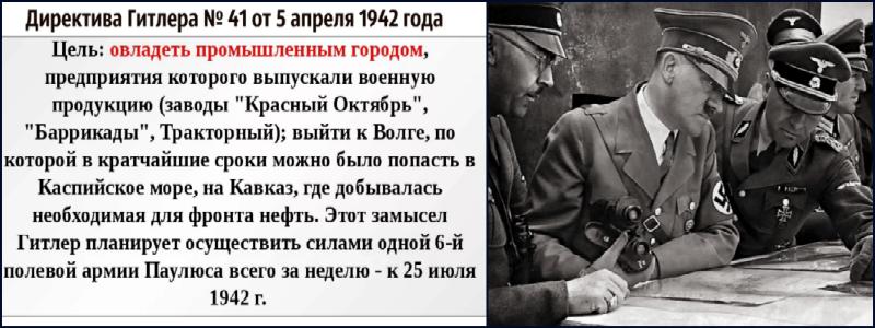Битва под Сталинградом: когда она произошла и какое значение имела